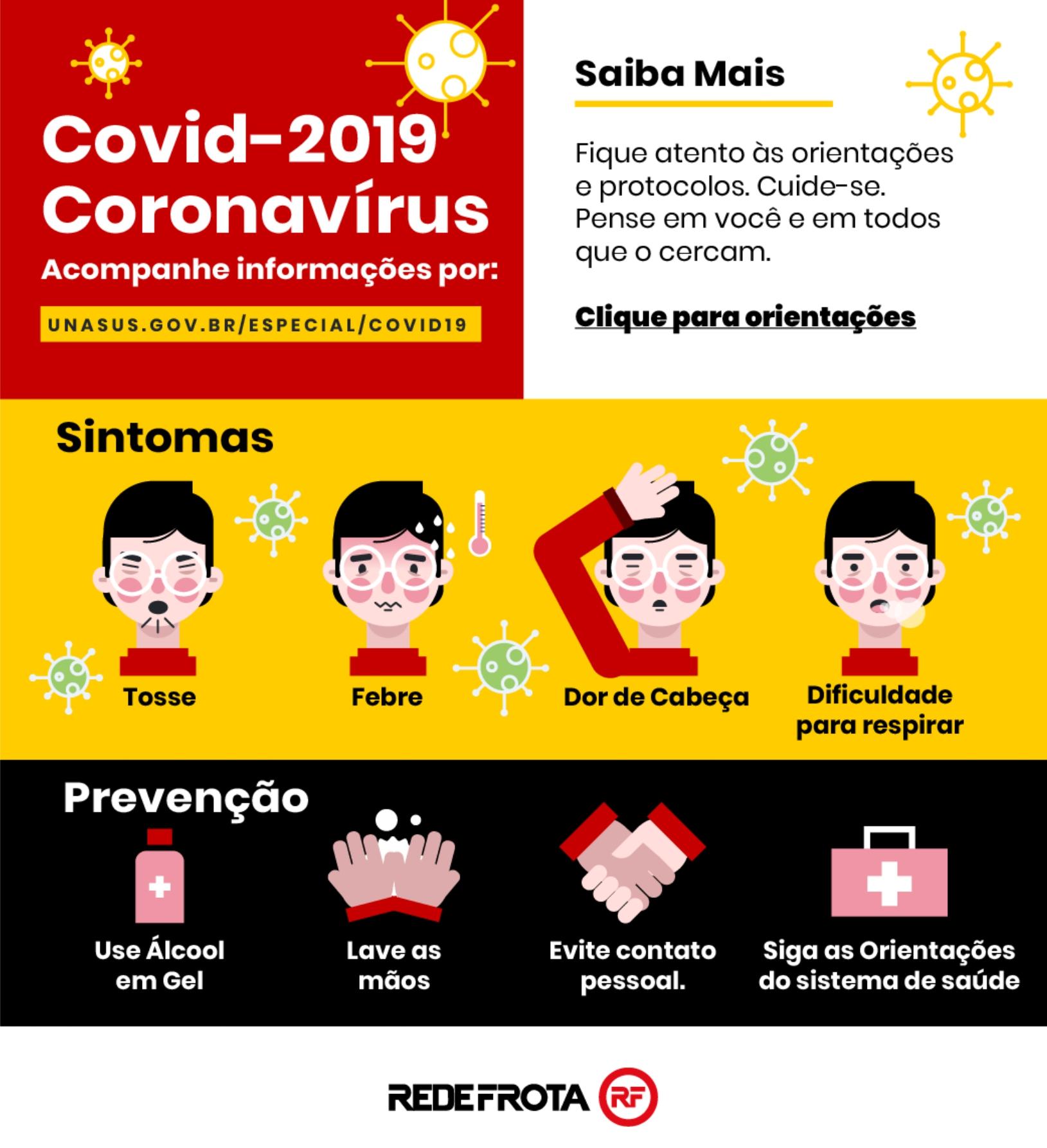 Mostrar sintomas e prevenção contra o coronavírus